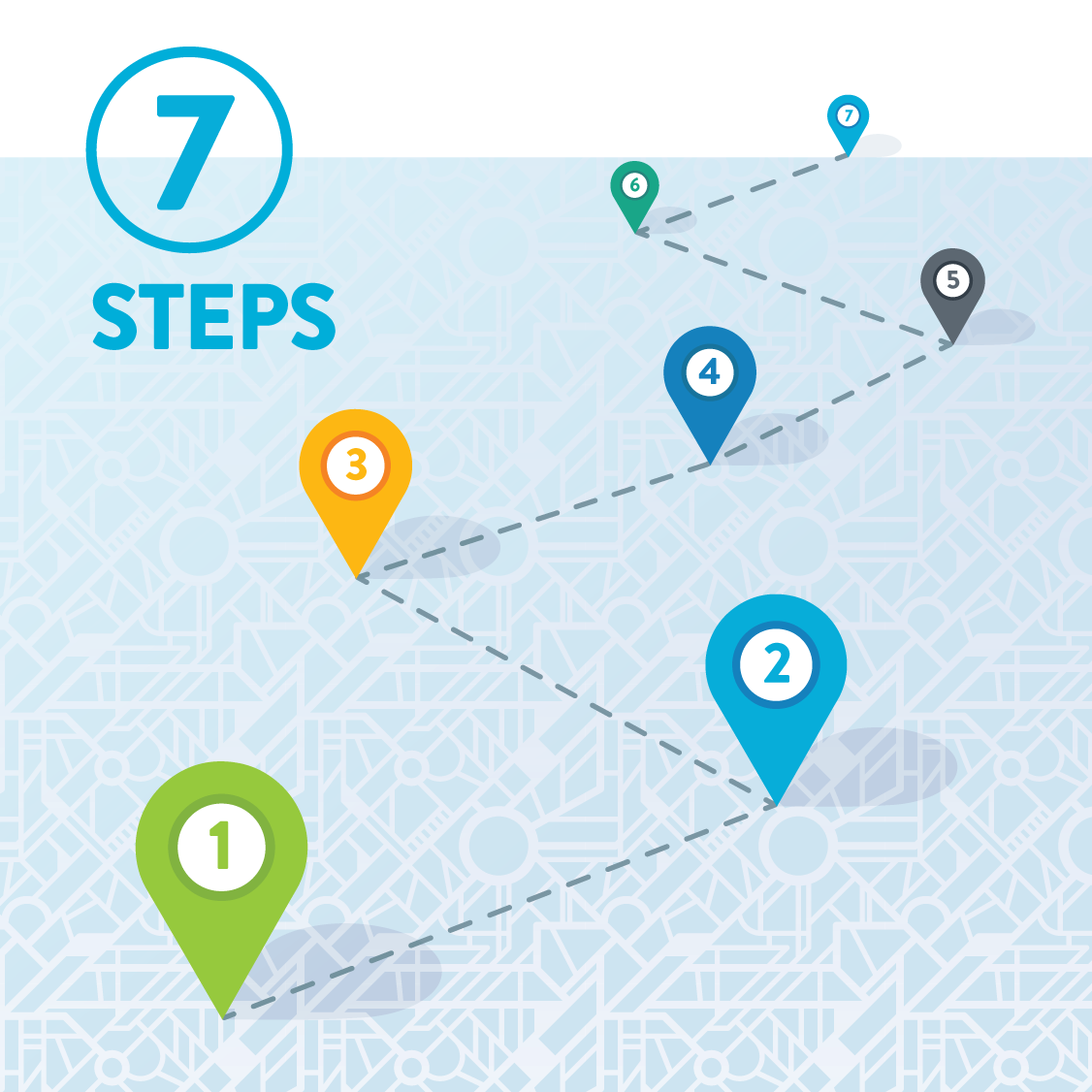 Seven Steps to Effectively Work with a Relocation Provider